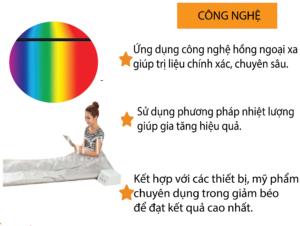 congnghe-01 - Copy