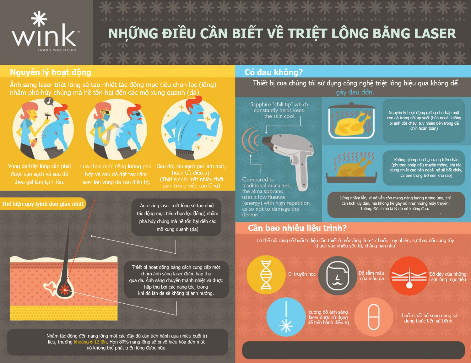 1-nhung-dieu-can-biet-ve-triet-long-bang-laser